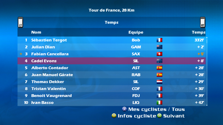 Le Tour de France 2009 Screenshot 3