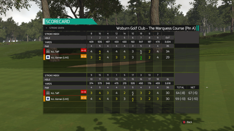 The Golf Club Screenshot 2